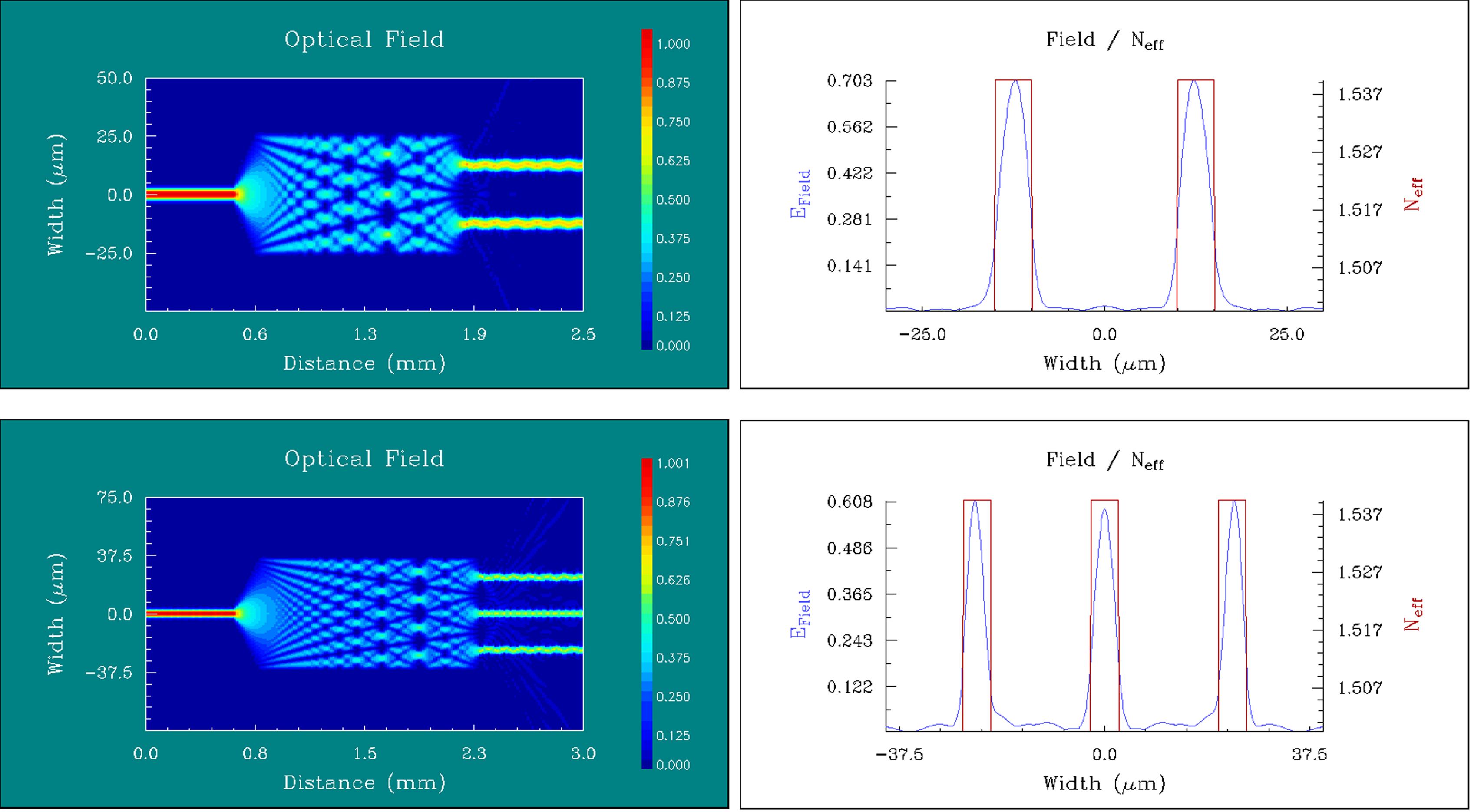 19 Inch Rack Mount 1u Fiber Optic Splitter